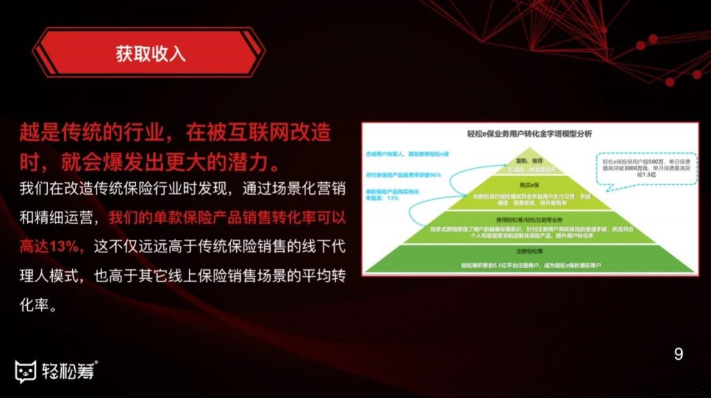 轻松筹首席运营官冯全林:熟人社交如何运营好全球 5.5 亿用户
