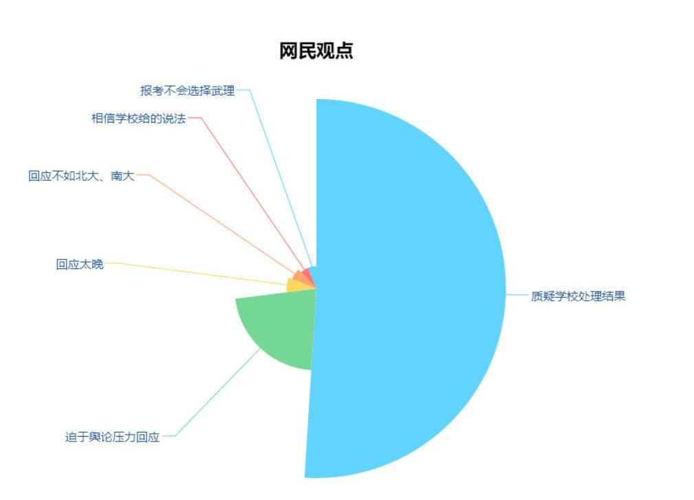 《陶崇园坠楼自杀|90后眼里2018舆情事件中的中国》