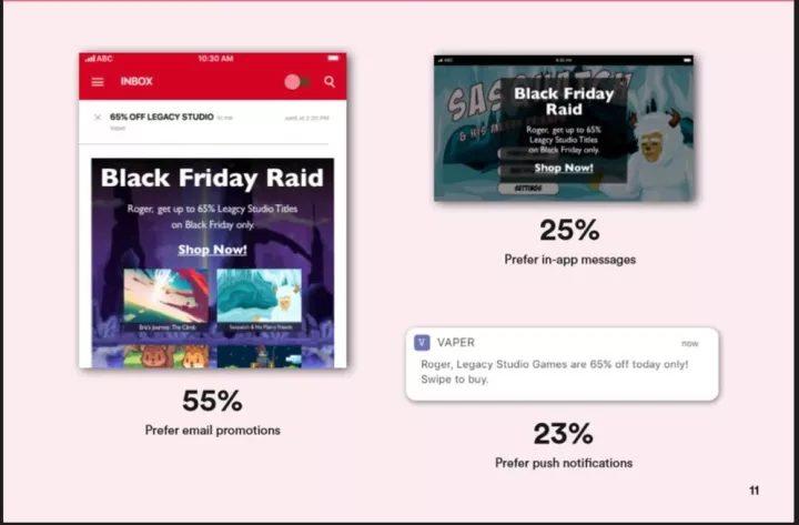 """北美消费者""""黑色星期五""""背后的消费者大数据"""
