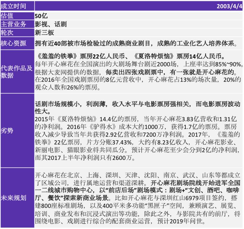 """从赵本山到开心麻花,快30年了,中国喜剧为什么还只是个""""宝宝"""""""