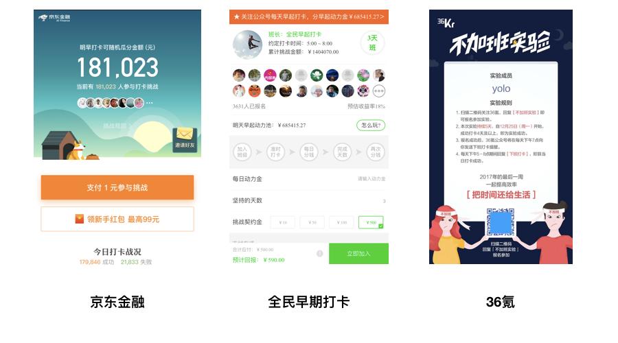 2017年,中国最热门的10个增长黑客策略