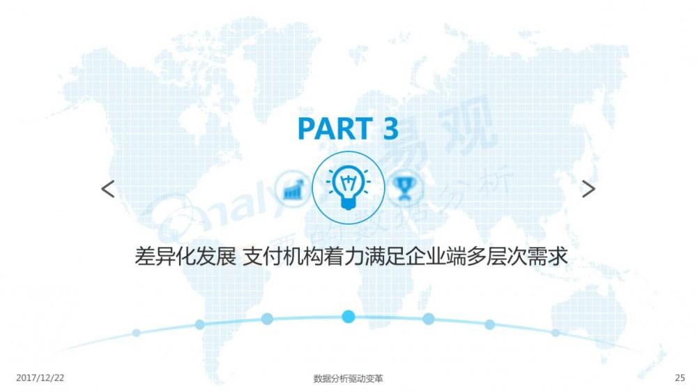 2017中国移动支付行业专题分析