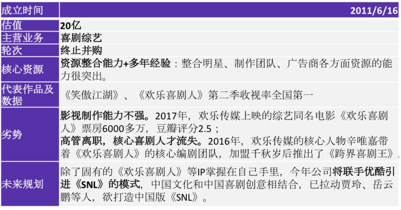 """《从赵本山到开心麻花,快30年了,中国喜剧为什么还只是个""""宝宝""""》"""
