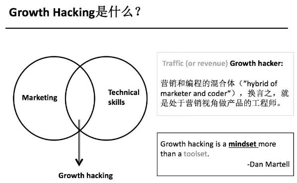 首席增长官:从增长黑客到增长管理