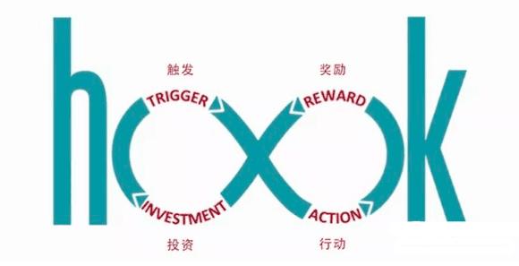 王者荣耀的上瘾模型(Hook模型)分析:触发、行动、奖励、投资
