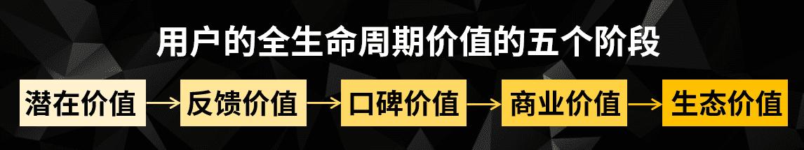 """问鼎腾讯最佳增长营销奖,《完美世界》手游就是那个2019年度""""增长黑客""""?"""