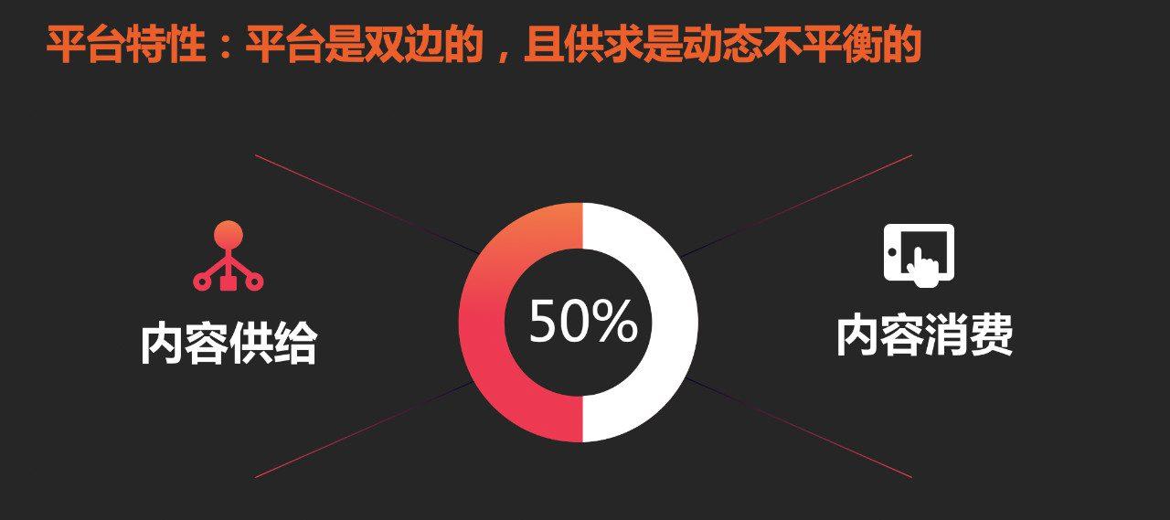 韩叙:从快手看内容平台产品的增长运营