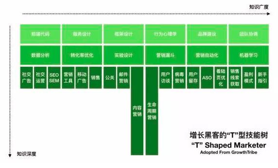 """马太客CEO李萌:企业增长""""双引擎"""":集客营销+极客营销"""