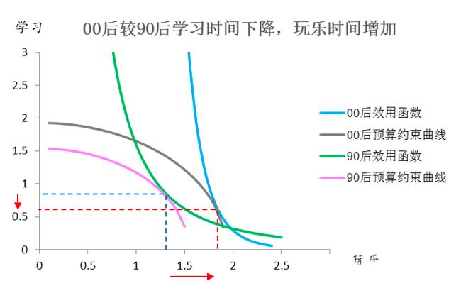 贺华成:我的Z世代经济研究方法论