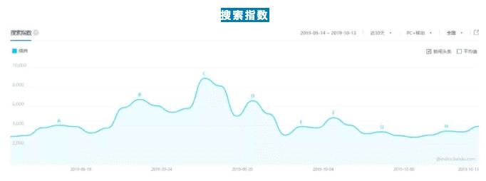 产品增长之绿洲App深度体验 PMTalk