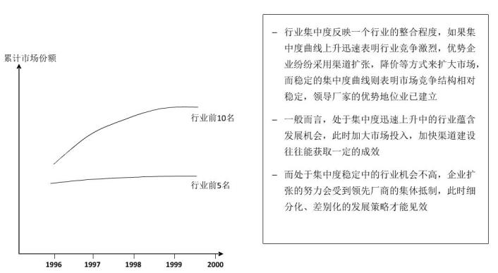 一文看懂市场规模(市场容量)测算