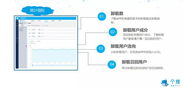 增长黑客必修课:4大维度详解精细化运营